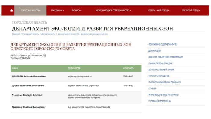 Одесские активисты вновь не смогли попасть на заседание зеленой комиссии